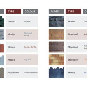 Tropical shingles model/colour chat